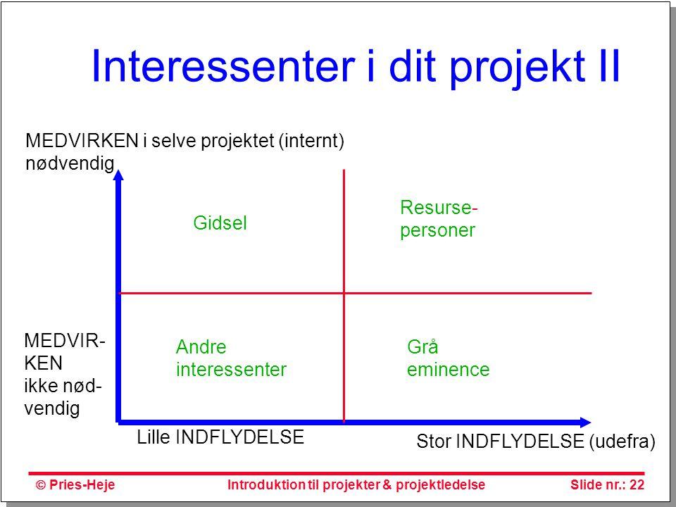 Interessenter i dit projekt II