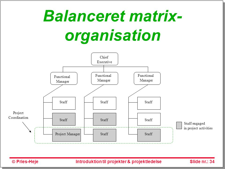 Balanceret matrix-organisation