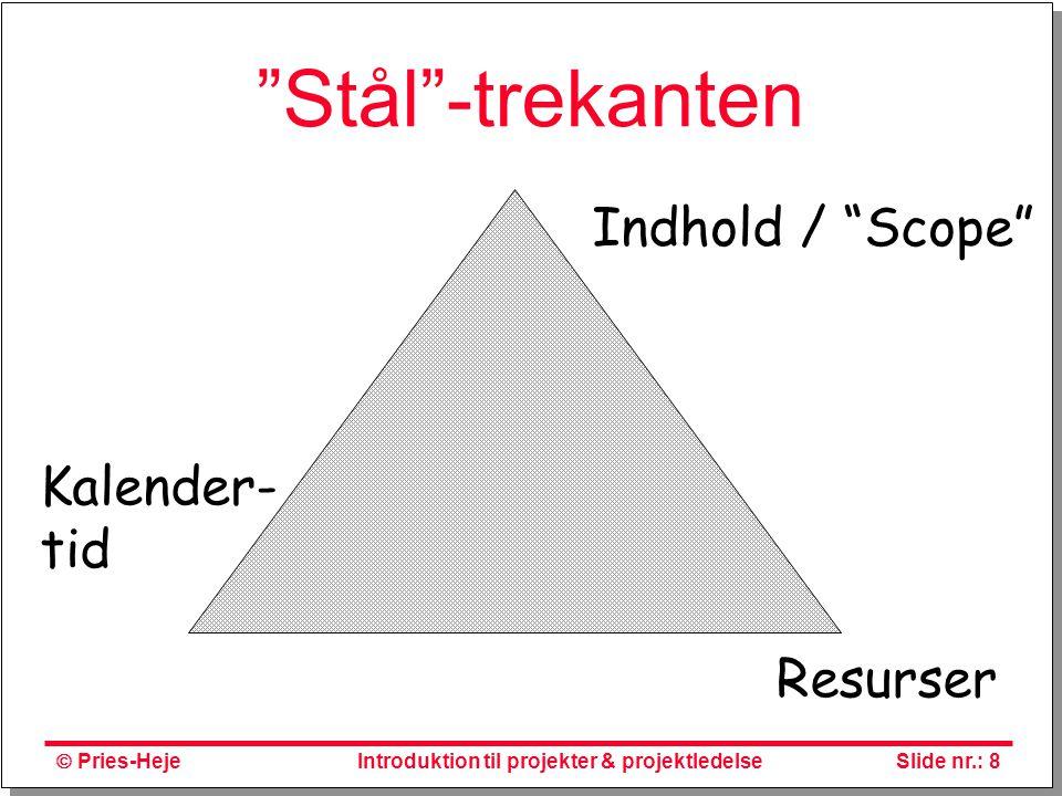 Stål -trekanten Indhold / Scope Kalender- tid Resurser