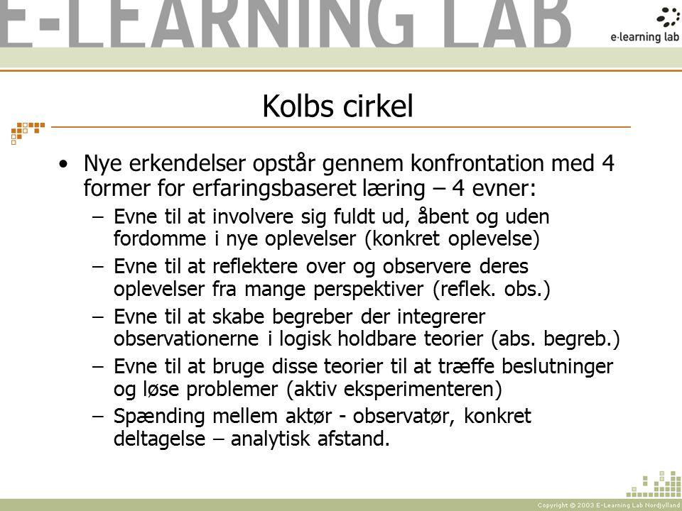 Kolbs cirkel Nye erkendelser opstår gennem konfrontation med 4 former for erfaringsbaseret læring – 4 evner: