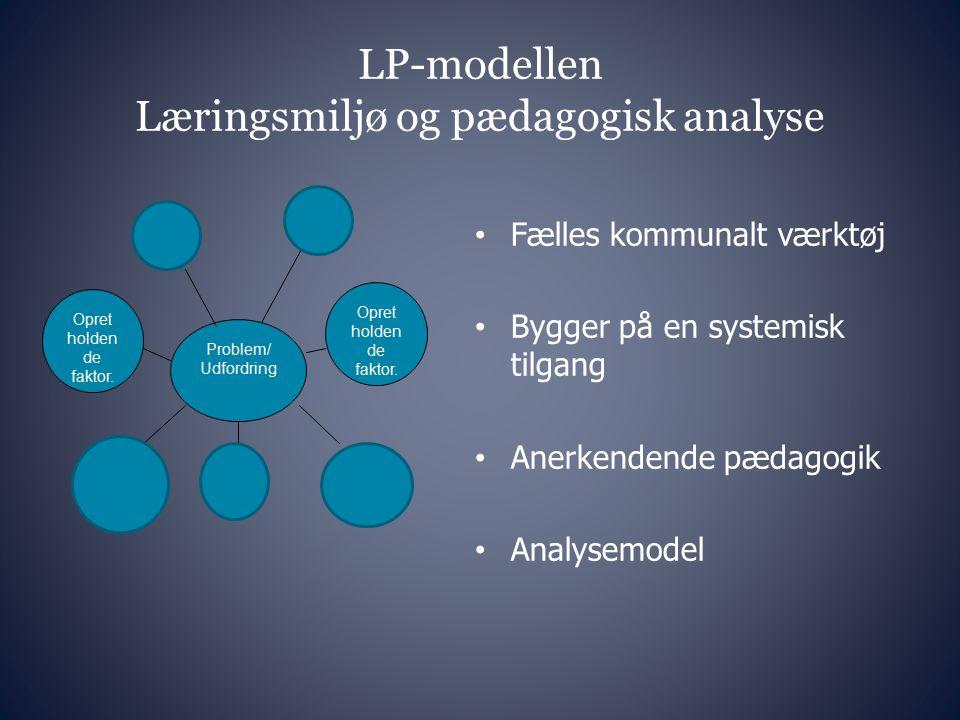 LP-modellen Læringsmiljø og pædagogisk analyse