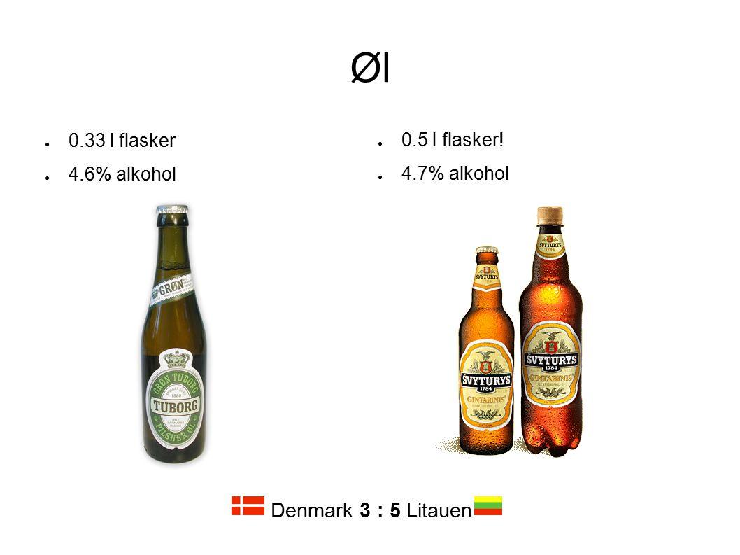 Øl Denmark 3 : 5 Litauen 0.33 l flasker 4.6% alkohol 0.5 l flasker!