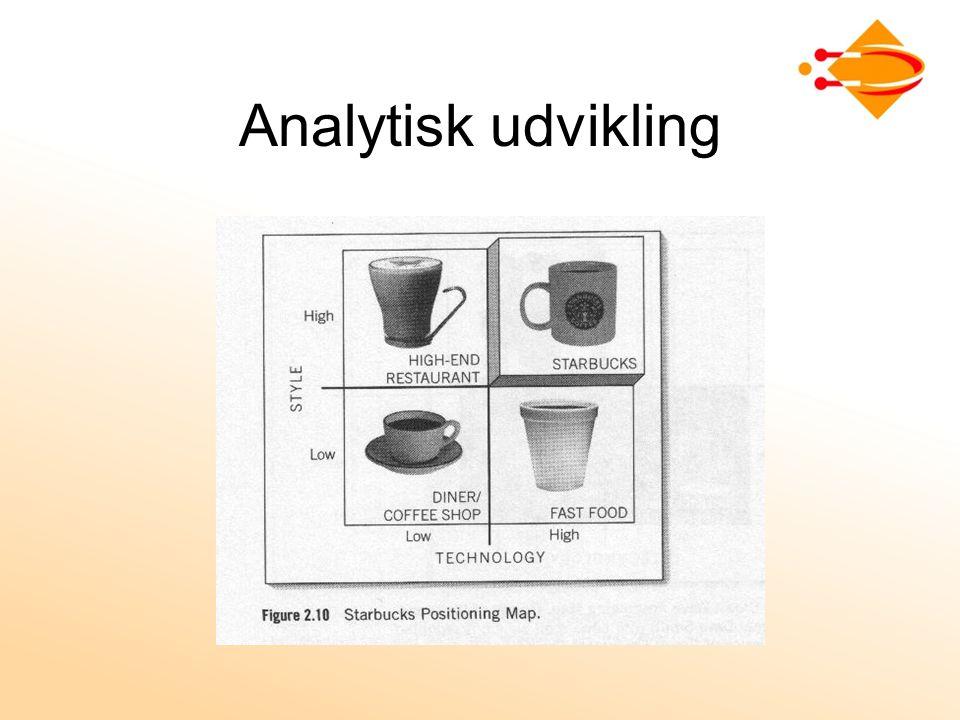 Analytisk udvikling