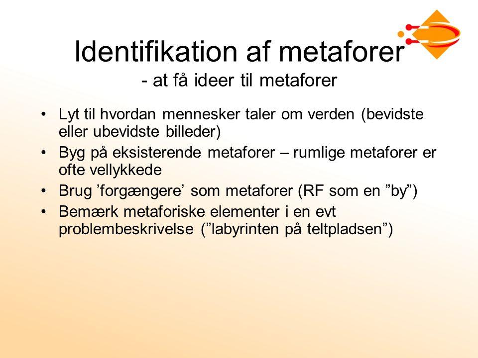 Identifikation af metaforer - at få ideer til metaforer