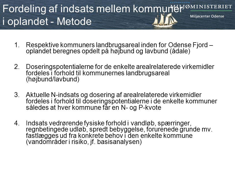 Fordeling af indsats mellem kommuner i oplandet - Metode