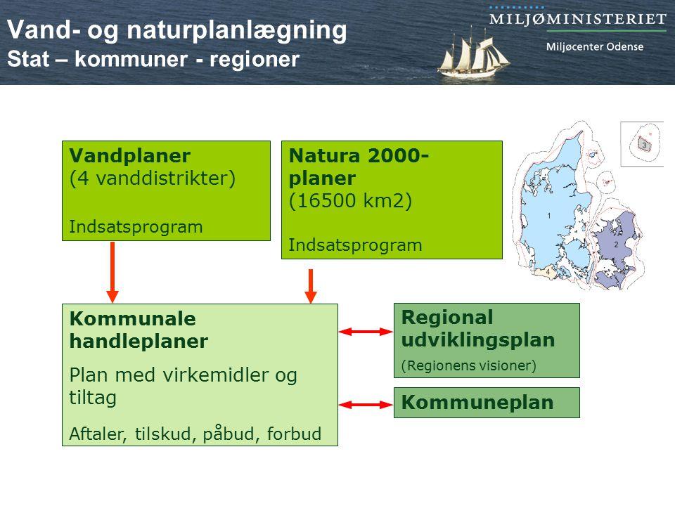 Vand- og naturplanlægning Stat – kommuner - regioner