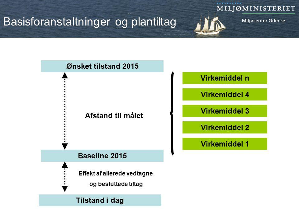 Basisforanstaltninger og plantiltag