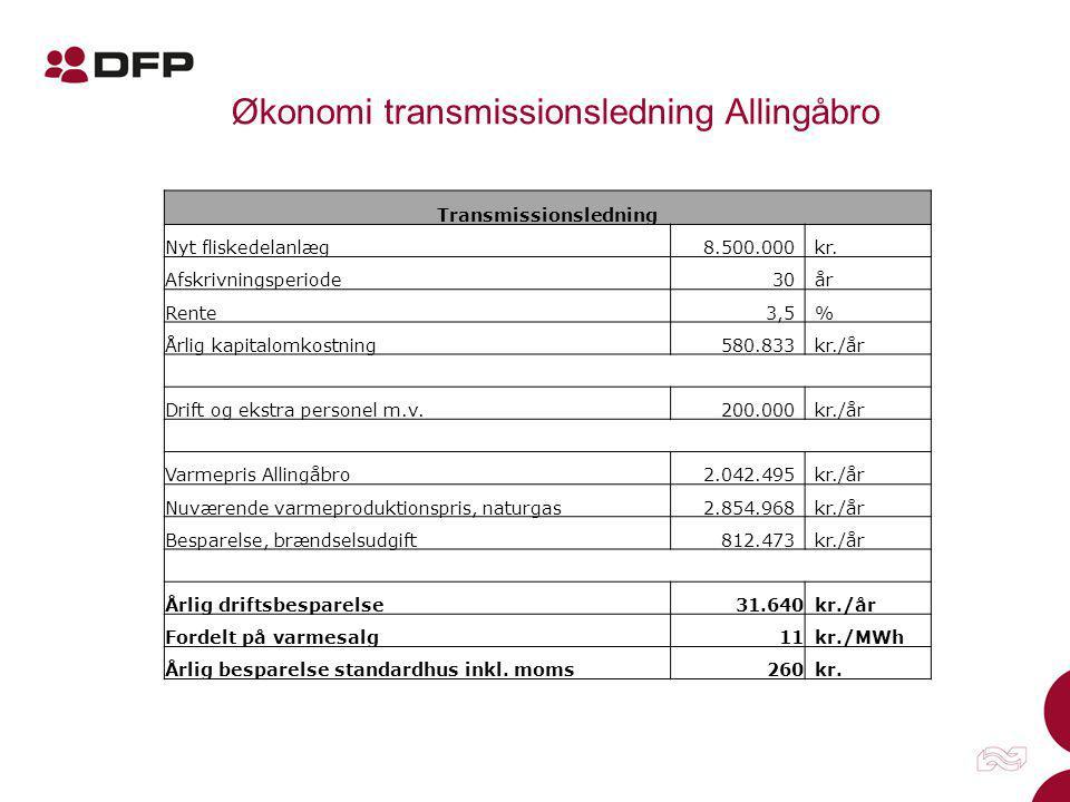 Økonomi transmissionsledning Allingåbro