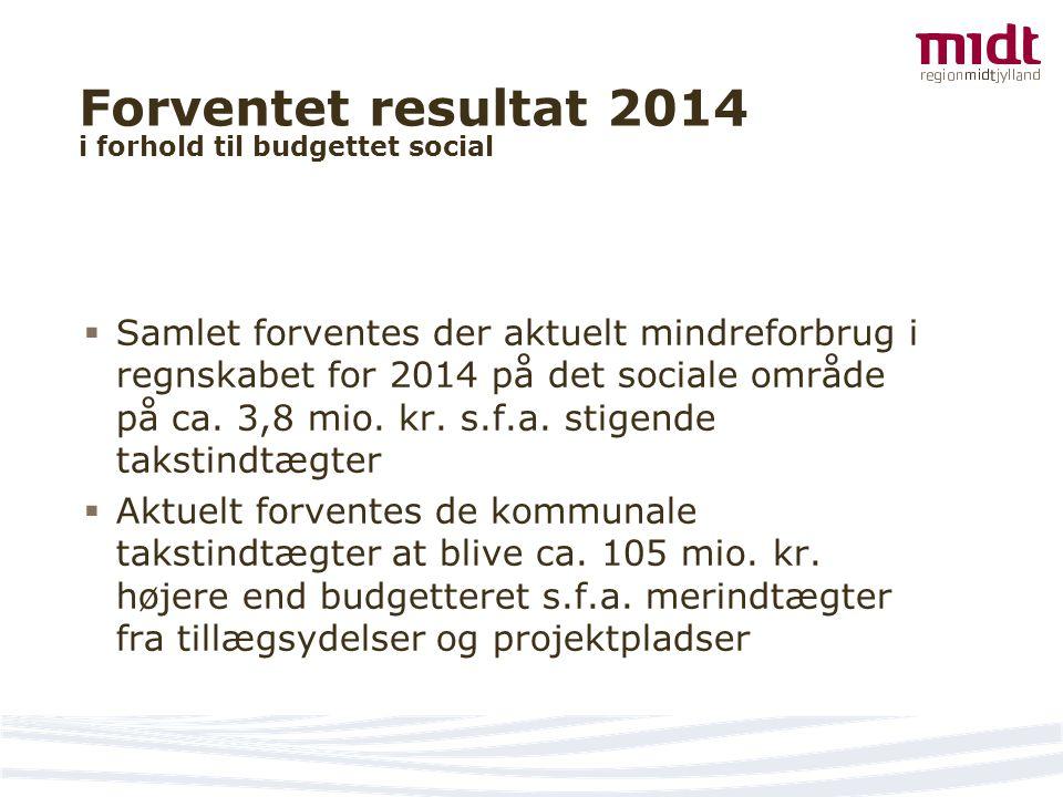 Forventet resultat 2014 i forhold til budgettet social