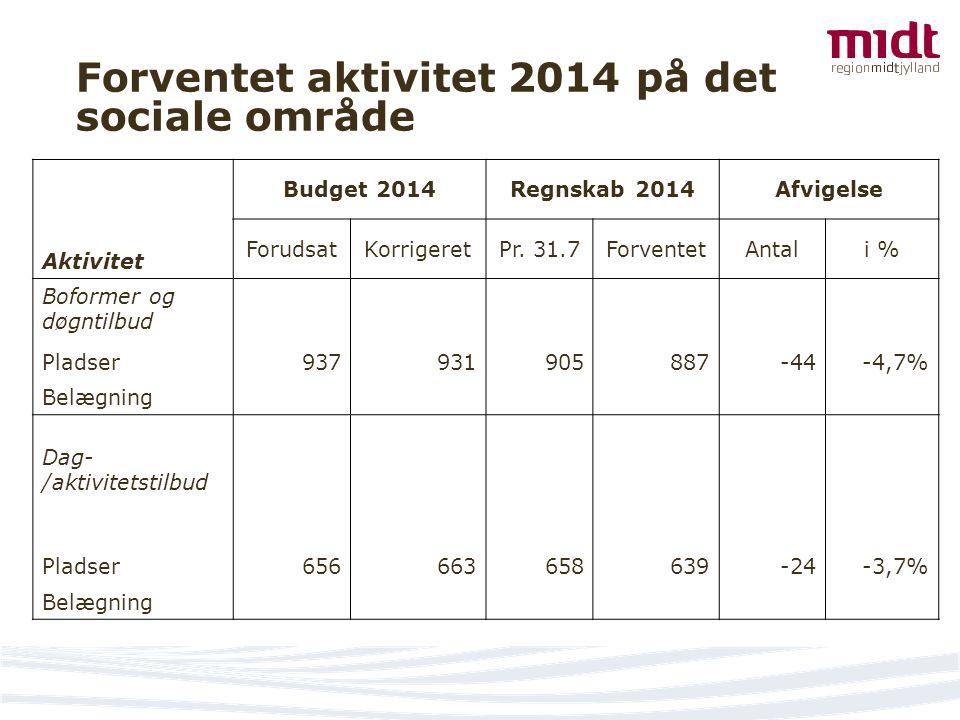 Forventet aktivitet 2014 på det sociale område