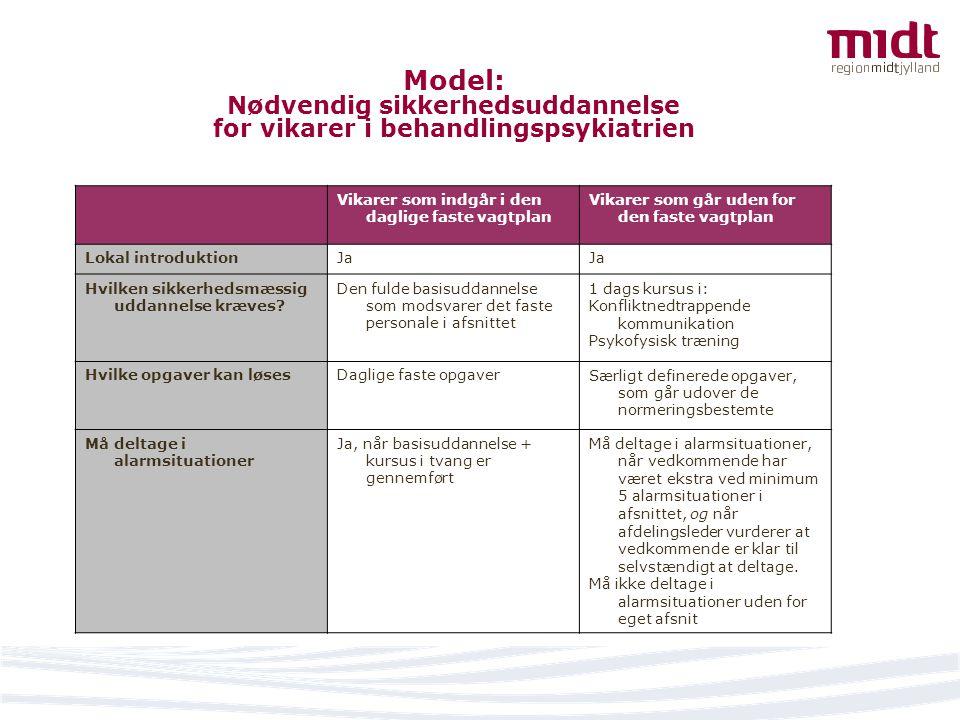 Model: Nødvendig sikkerhedsuddannelse for vikarer i behandlingspsykiatrien
