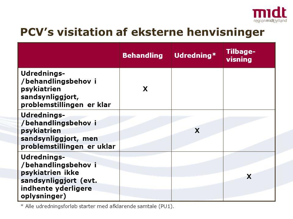PCV's visitation af eksterne henvisninger