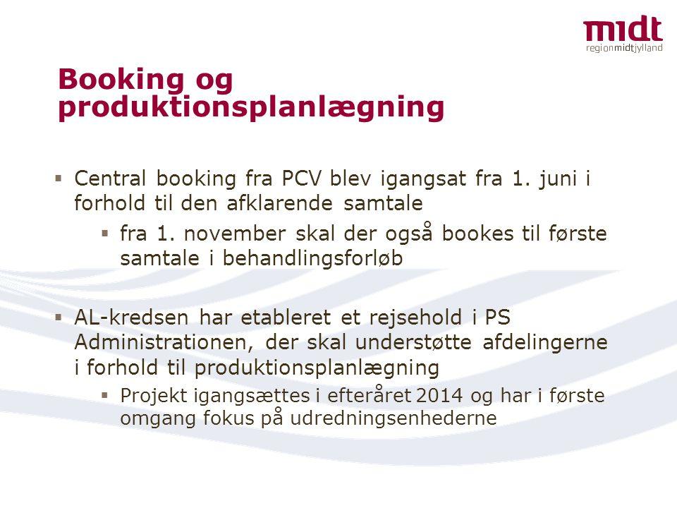 Booking og produktionsplanlægning
