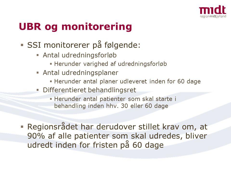 UBR og monitorering SSI monitorerer på følgende: