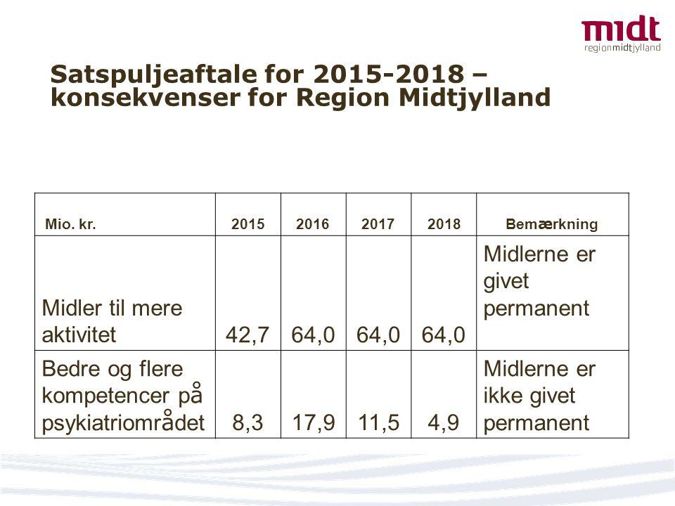 Satspuljeaftale for 2015-2018 – konsekvenser for Region Midtjylland