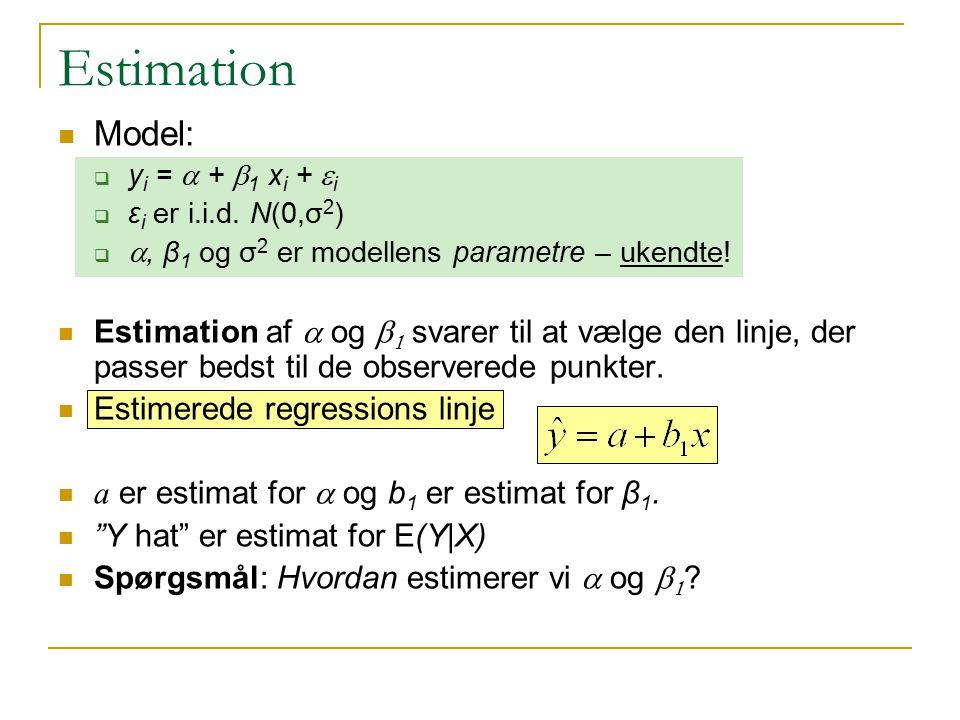 Estimation Model: yi = a + b1 xi + ei. εi er i.i.d. N(0,σ2) a, β1 og σ2 er modellens parametre – ukendte!