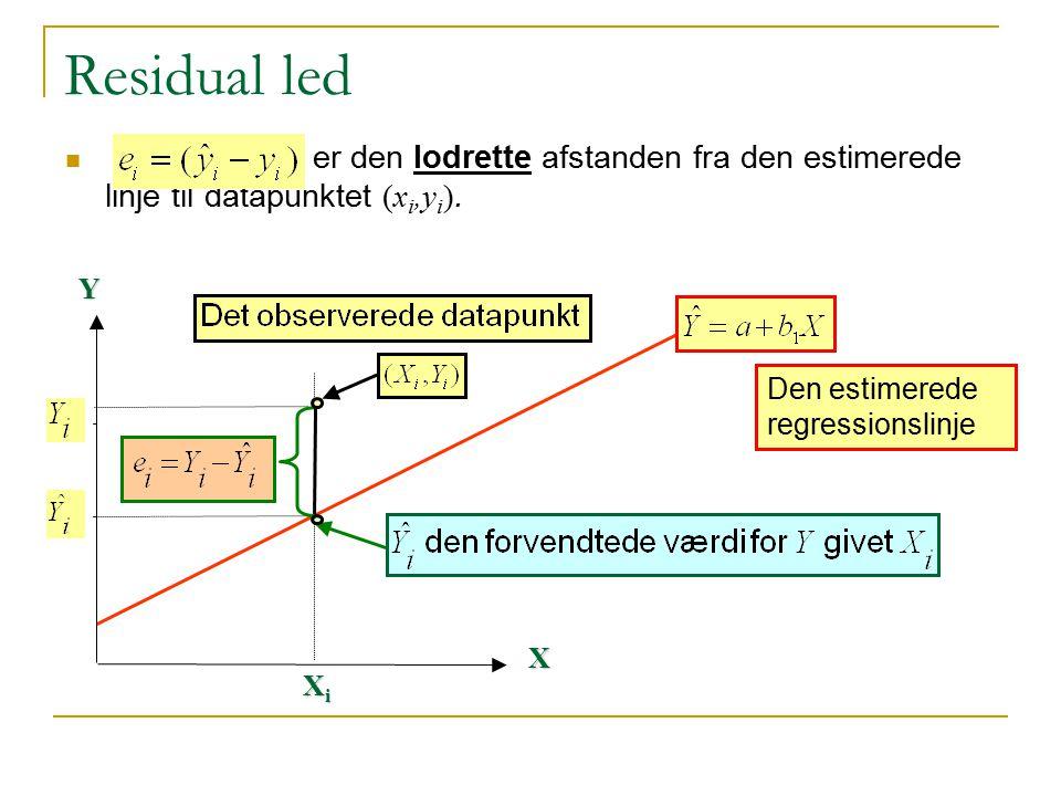Residual led er den lodrette afstanden fra den estimerede linje til datapunktet (xi,yi). Y. Den estimerede regressionslinje.