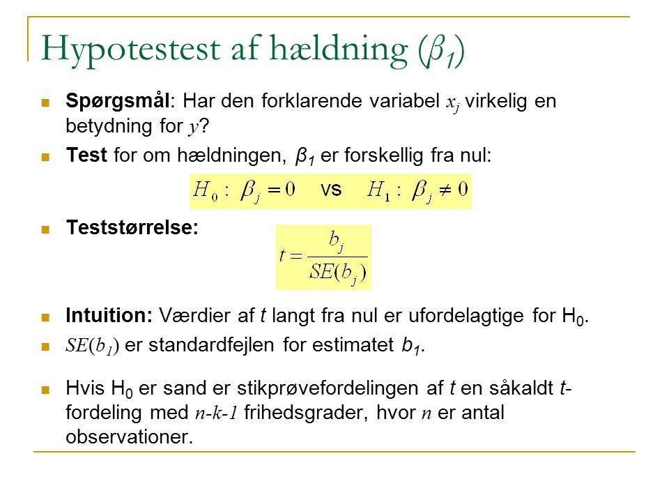 Hypotestest af hældning (β1)