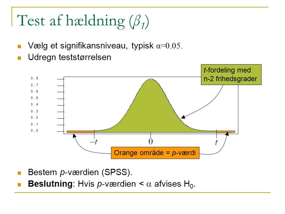 Test af hældning (β1) Vælg et signifikansniveau, typisk α=0.05.