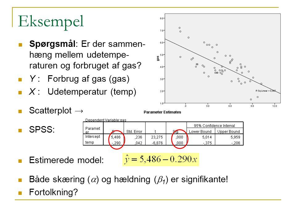 Eksempel Spørgsmål: Er der sammen-hæng mellem udetempe-raturen og forbruget af gas Y : Forbrug af gas (gas)