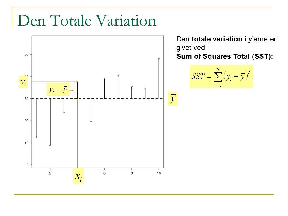 Den Totale Variation Den totale variation i y'erne er givet ved