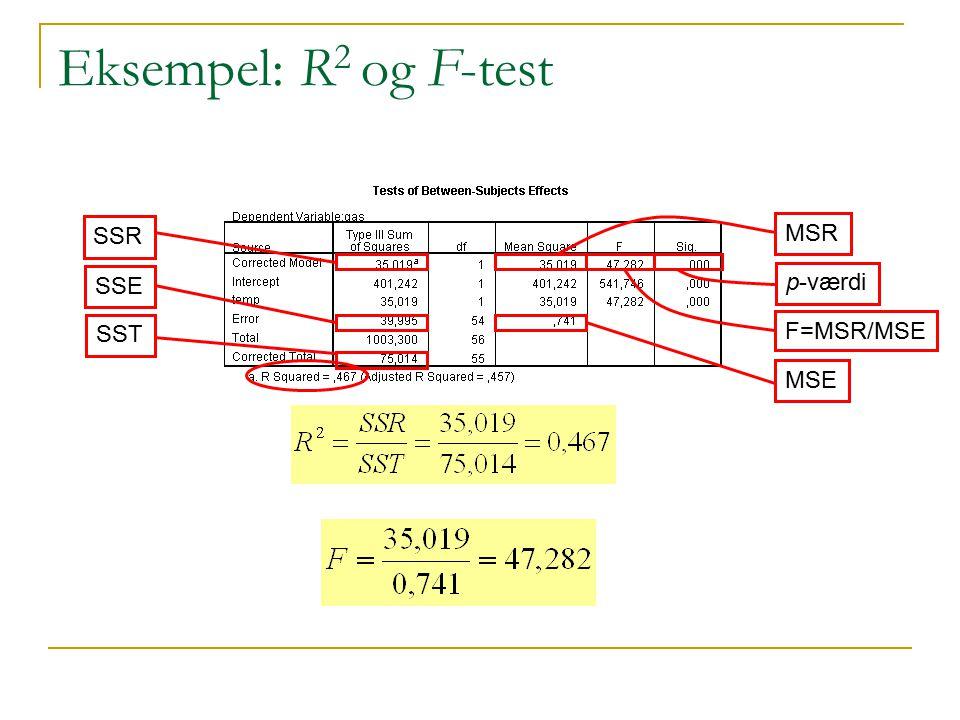 Eksempel: R2 og F-test SSR MSR SSE p-værdi SST F=MSR/MSE MSE