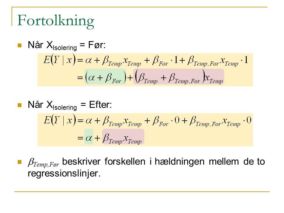 Fortolkning Når XIsolering = Før: Når XIsolering = Efter: