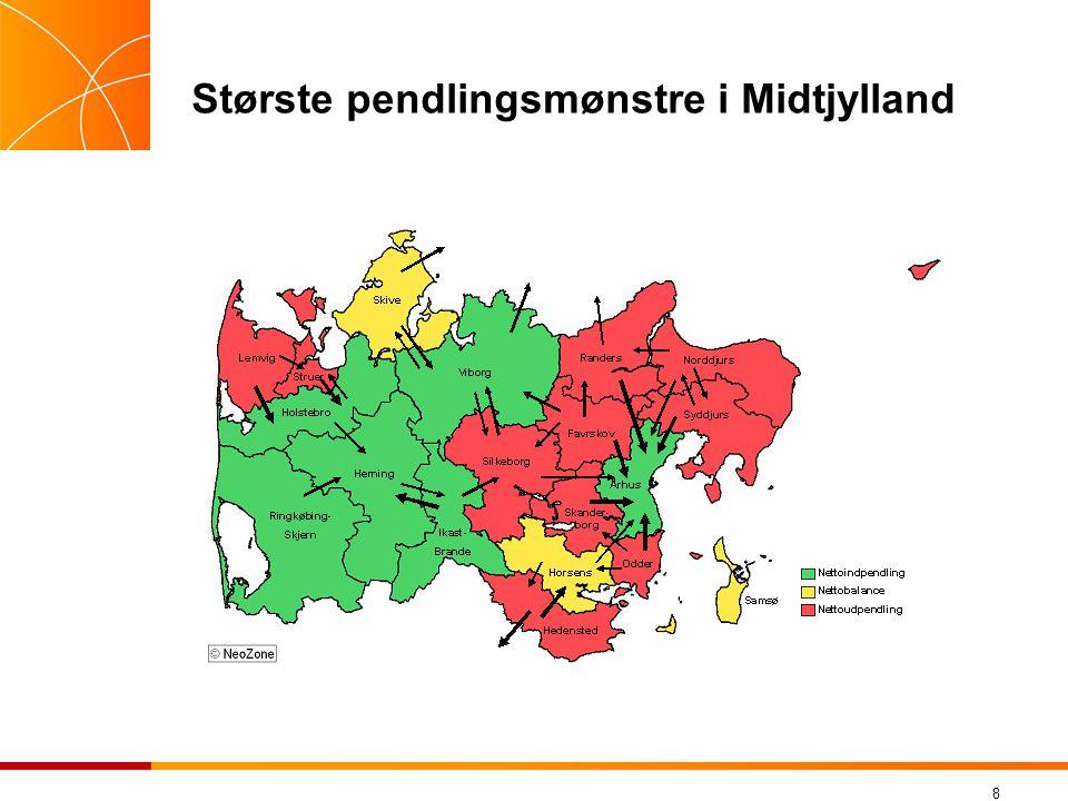 Største pendlingsmønstre i Midtjylland