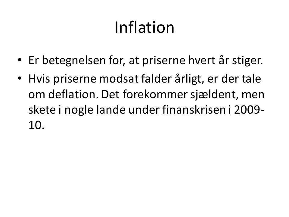 Inflation Er betegnelsen for, at priserne hvert år stiger.