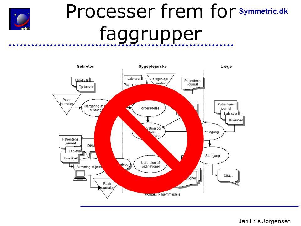 Processer frem for faggrupper