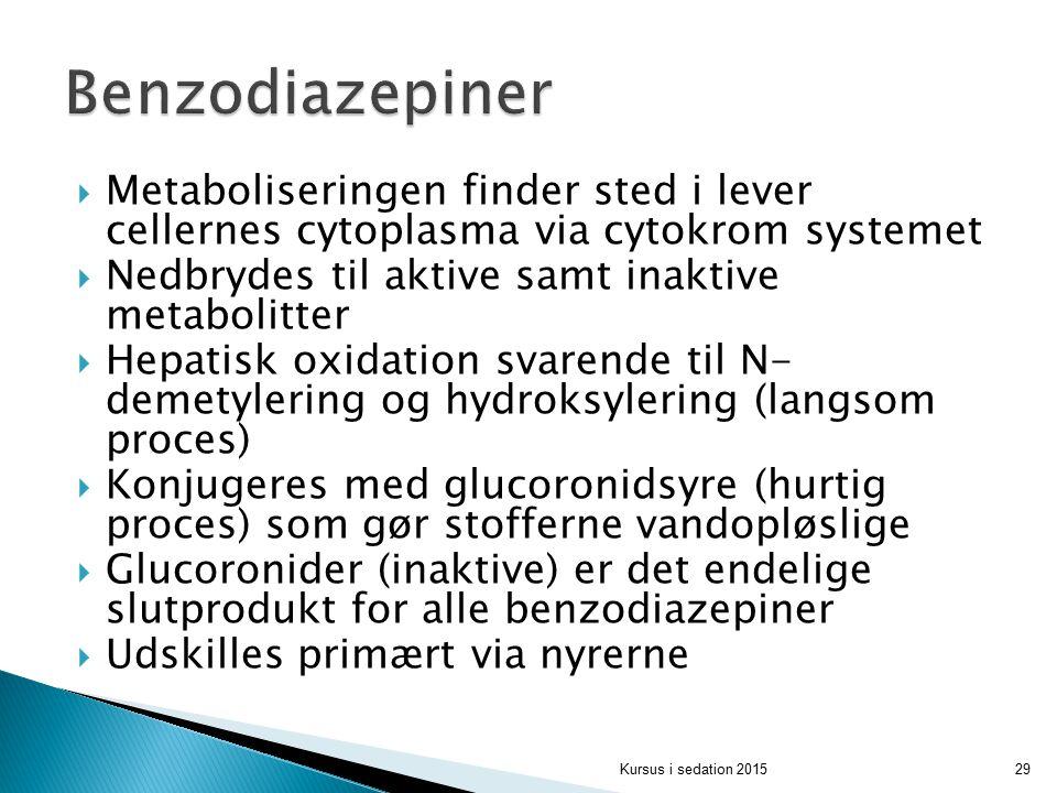 Benzodiazepiner Metaboliseringen finder sted i lever cellernes cytoplasma via cytokrom systemet. Nedbrydes til aktive samt inaktive metabolitter.