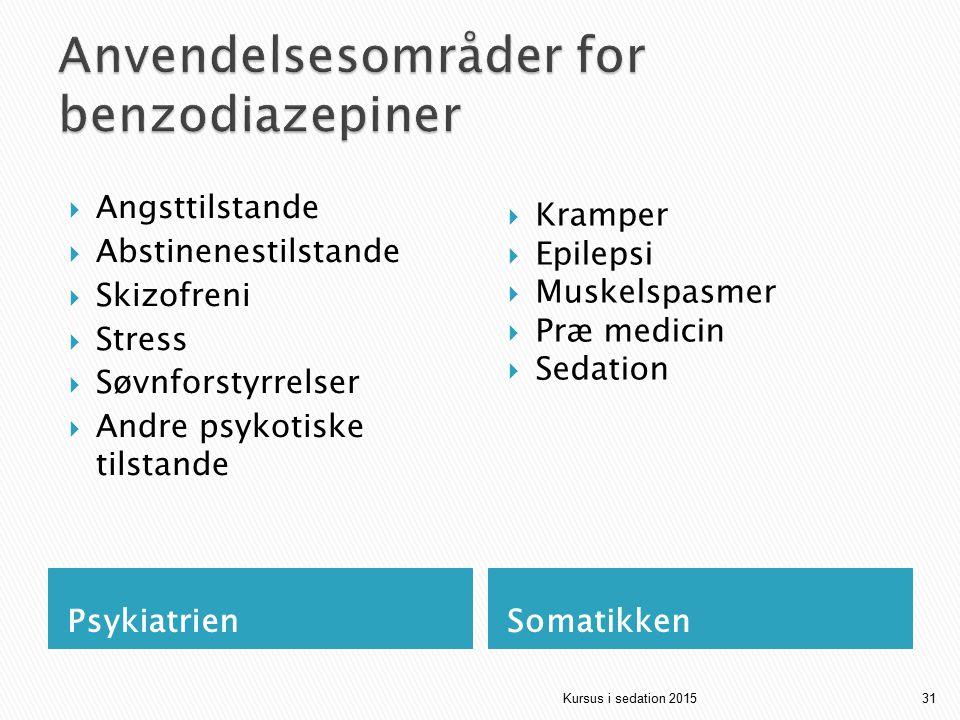 Anvendelsesområder for benzodiazepiner