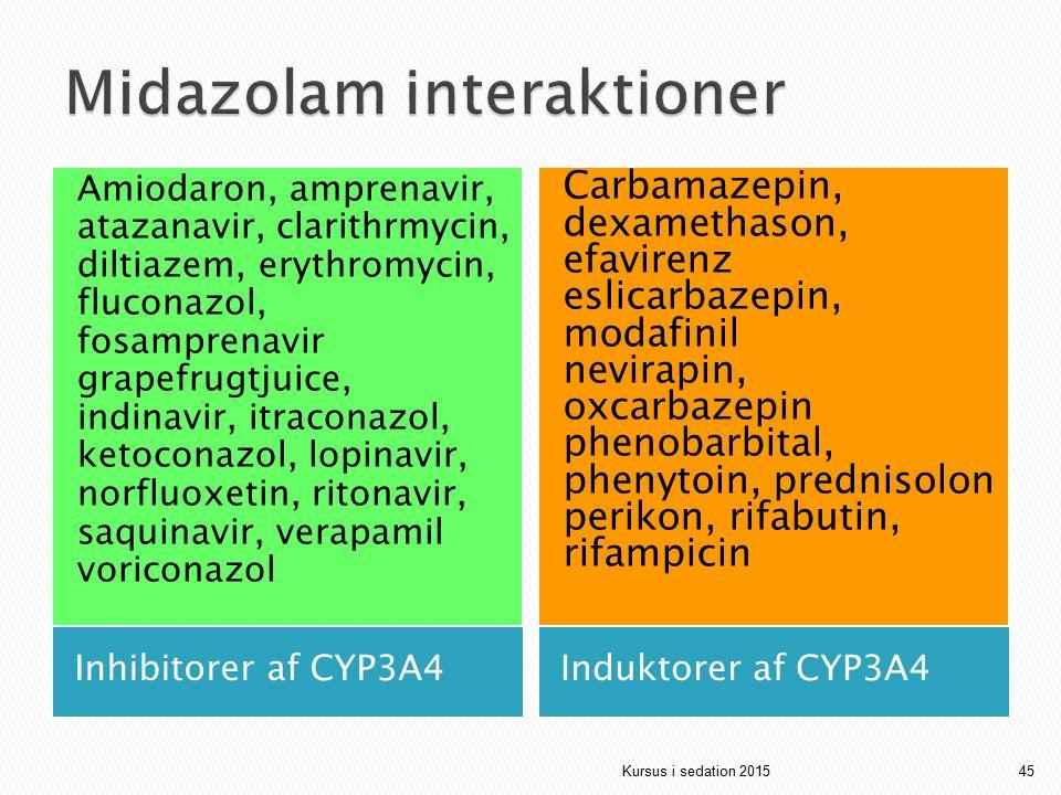 Midazolam interaktioner