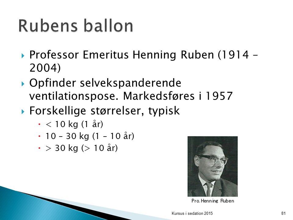 Rubens ballon Professor Emeritus Henning Ruben (1914 – 2004)