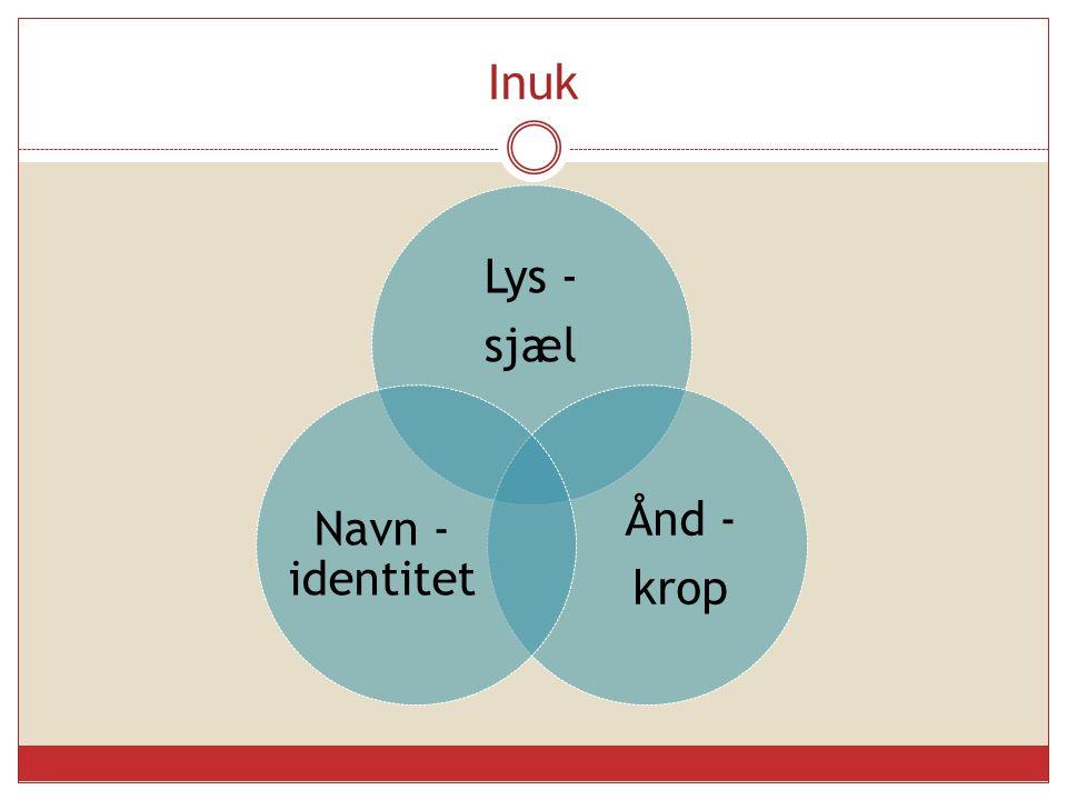 Inuk Lys - sjæl Ånd - krop Navn -identitet