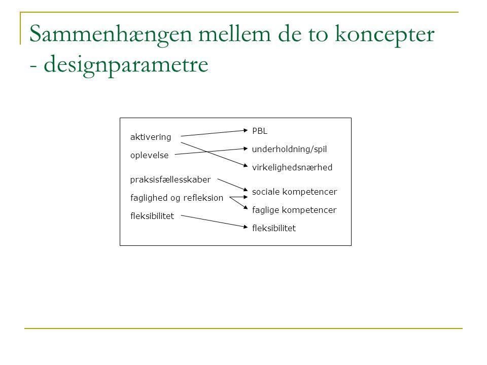 Sammenhængen mellem de to koncepter - designparametre