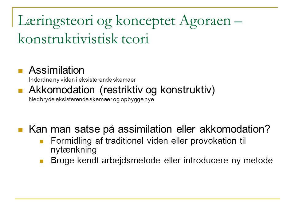 Læringsteori og konceptet Agoraen – konstruktivistisk teori