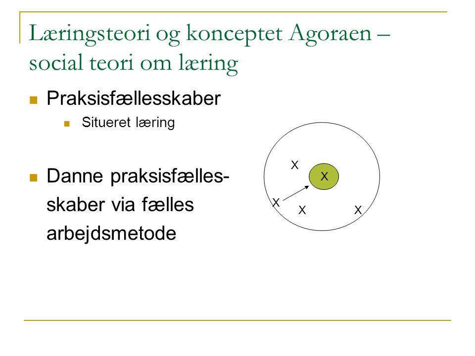 Læringsteori og konceptet Agoraen – social teori om læring