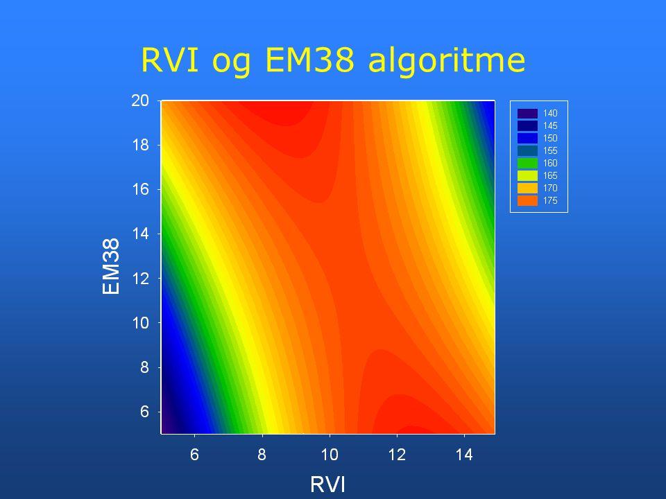 RVI og EM38 algoritme