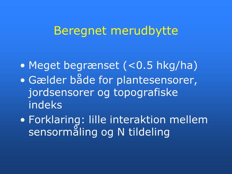 Beregnet merudbytte Meget begrænset (<0.5 hkg/ha)