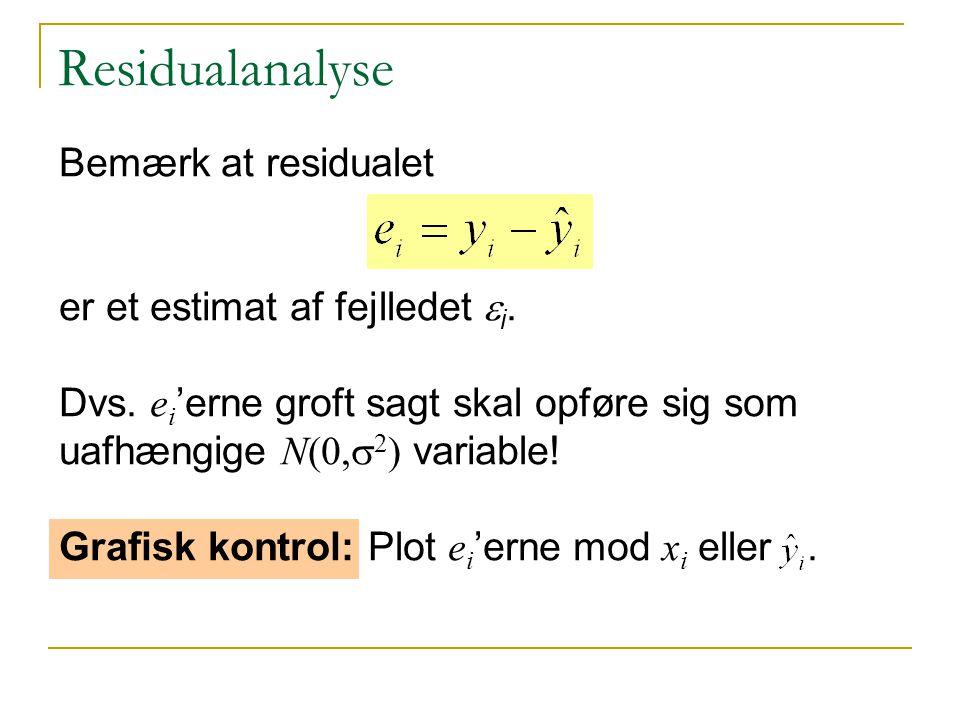 Residualanalyse Bemærk at residualet er et estimat af fejlledet ei.