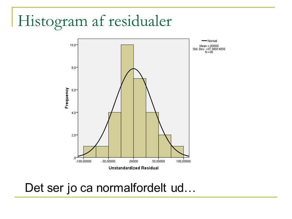 Histogram af residualer