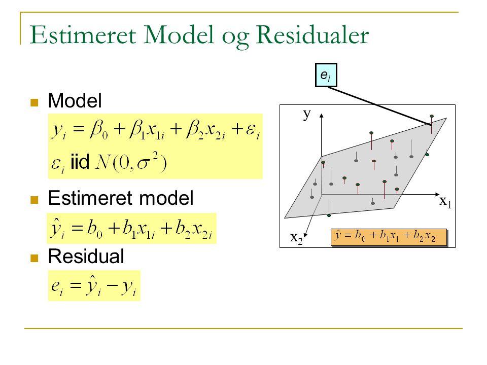 Estimeret Model og Residualer