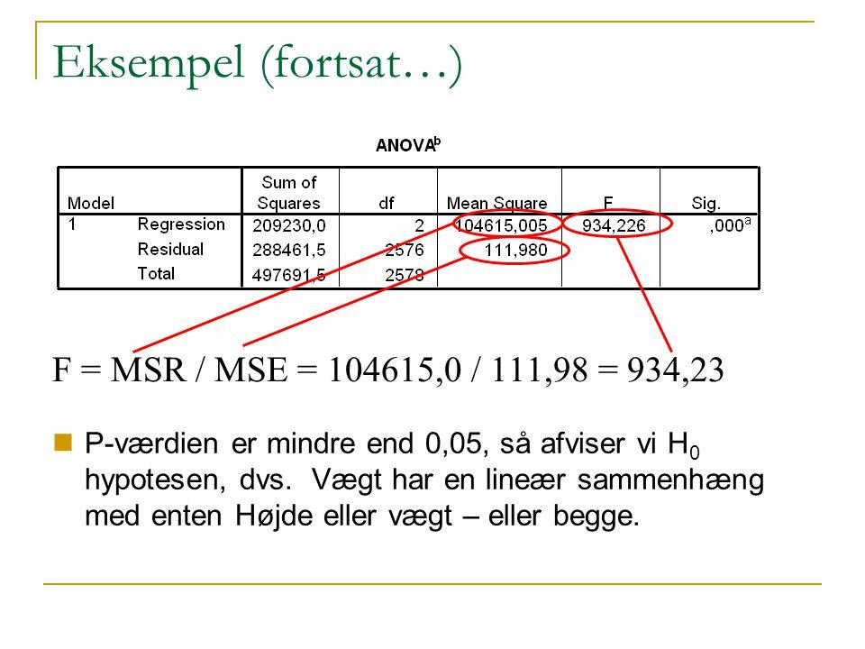 Eksempel (fortsat…) F = MSR / MSE = 104615,0 / 111,98 = 934,23