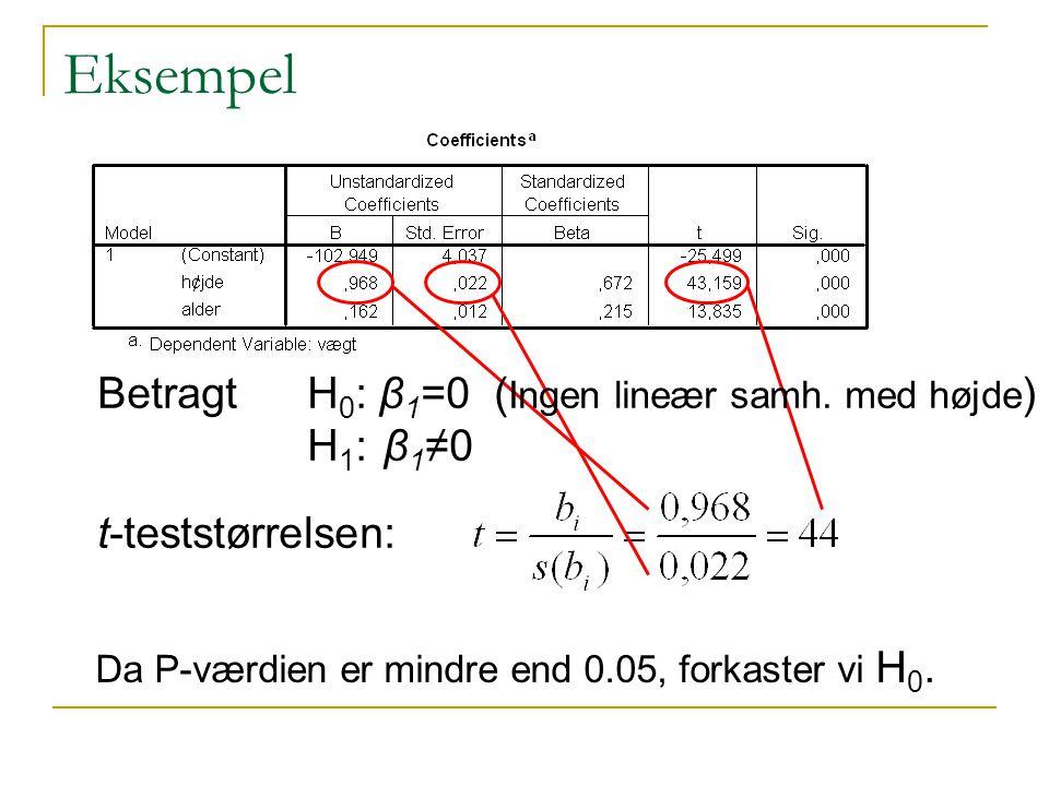 Eksempel Betragt H0: β1=0 (Ingen lineær samh. med højde) H1: β1≠0