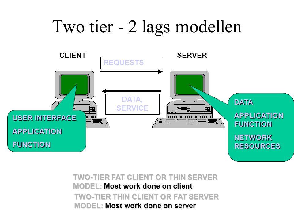 Two tier - 2 lags modellen