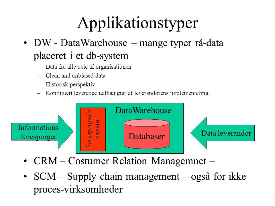 Applikationstyper DW - DataWarehouse – mange typer rå-data placeret i et db-system. Data fra alle dele af organisationen.