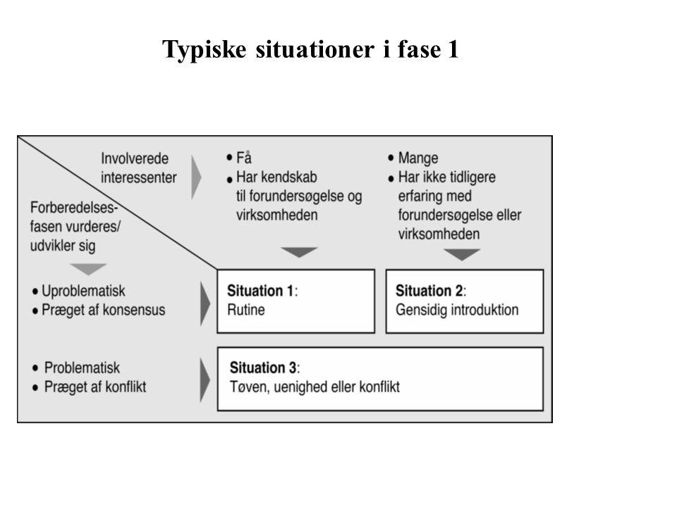 Typiske situationer i fase 1