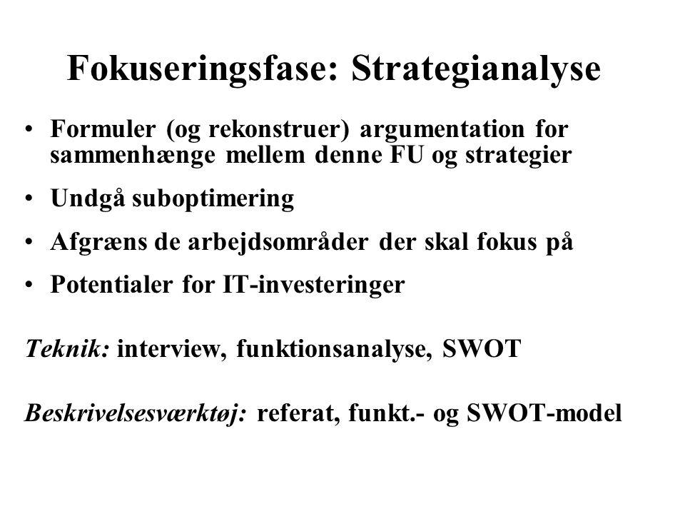 Fokuseringsfase: Strategianalyse