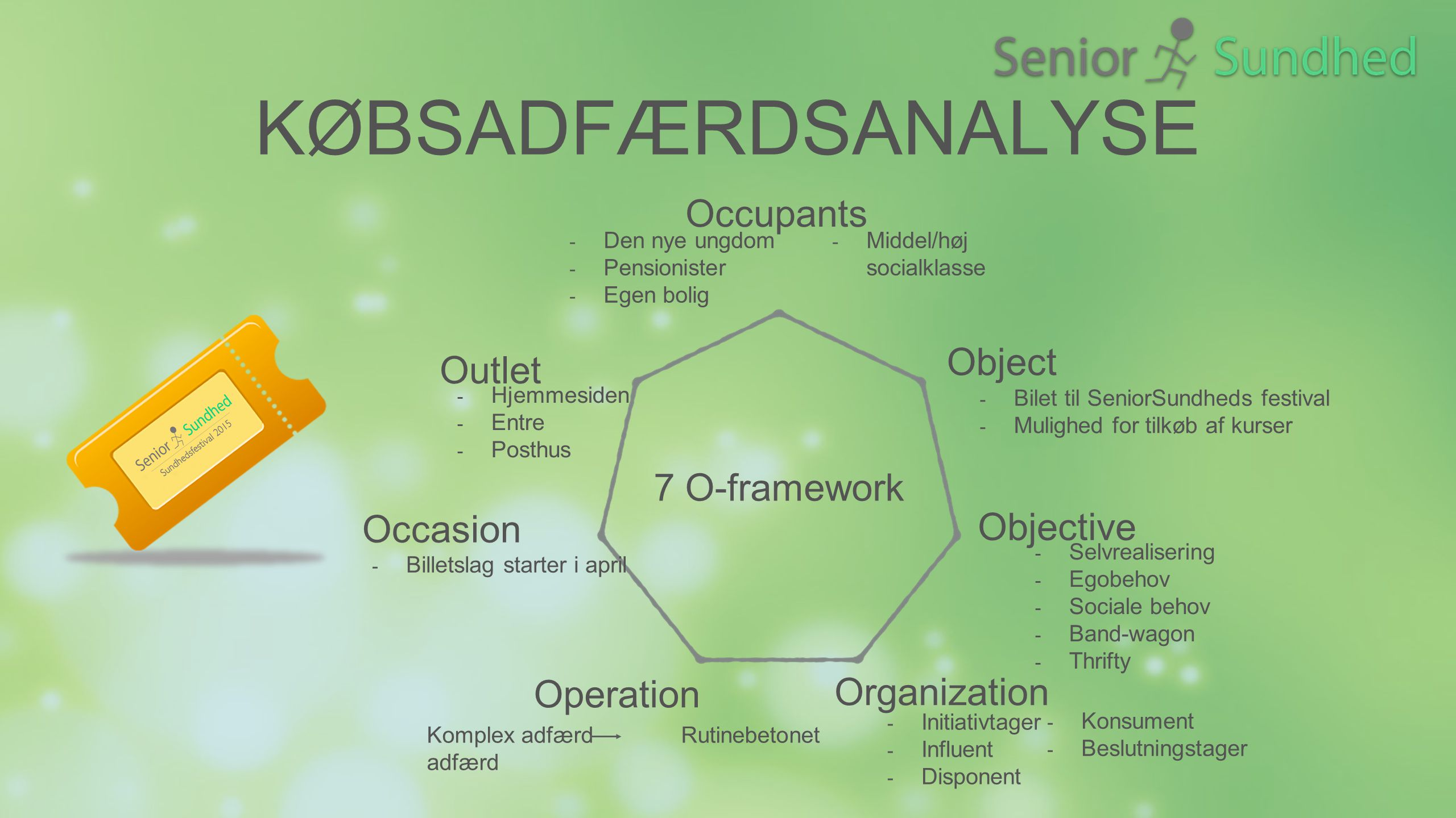 Købsadfærdsanalyse Occupants Object Outlet 7 O-framework Objective